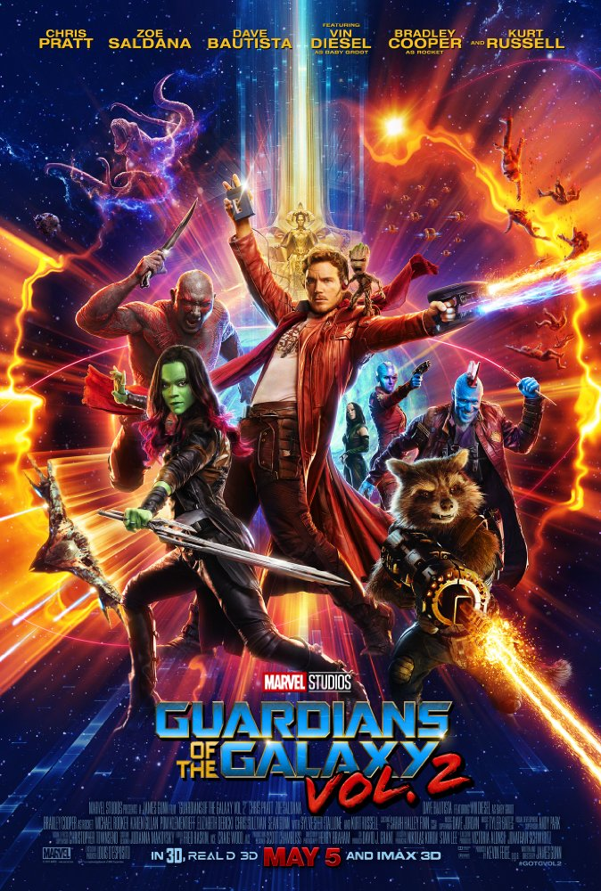 View Torrent Info: Guardians.of.the.Galaxy.Vol.2.2017.720p.HDTC.X264-BUCETINHA